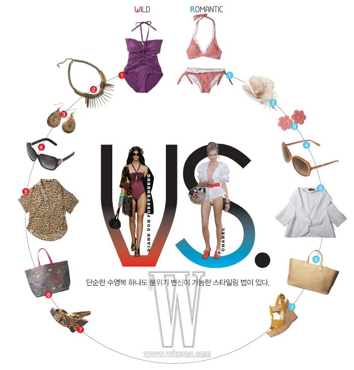 왼쪽 위부터 1. 꼬임 장식으로 배를 드러내는 홀터넥 수영복은 아디다스 by 스텔라매카트니 제품. 가격미정.  2. 원시부족의목걸이에서 모티프를 따온 에스닉한 목걸이는 H&M 제품. 1만9천원.  3.빈티지한 귀고리는 에바폴린 제품. 1만7천원.  4. 로고 장식이 돋보이는 선글라스는 클로에 by 다리 인터내셔널 제품. 56만원.  5. 레오퍼드프린트의 블라우스는 코데즈 컴바인 제품. 9만8천원.  6. 나비프린트의 큼직한 쇼퍼백은 JKCby매긴 셀렉 제품. 가격 미정  7. 다양한 동물패턴의송치 스트랩 웨지힐은 나인 웨스트제품. 27만9천원.오른쪽 위부터 1. 1.러플 장식이 사랑스러운 플래드 체크 비키니는 타미 힐피거 제품. 15만5천원.  2. 꽃봉오리 모양의 브로치는막스마라제품.가격미정. 3. 앙증맞은 꽃 모양귀고리는 필그림제품. 가격 미정.  3. 로고 장식 가죽벨트는 이브생로랑제품. 가격미정.  4. 골드로고 장식의 선글라스는 비비안 웨스트우드 by 다리 인터내셔널 제품. 37만원   5. 넓은칼라와동그란 햄라인이 특징인 면소재 재킷은 피아자셈피오네 제품. 87만원.  6. 견고한 위빙장식 빅 백은보테가 베네타 제품. 가격 미정. 7.코르크 소재 웨지힐은 스티브 매든 제품. 10만원대.