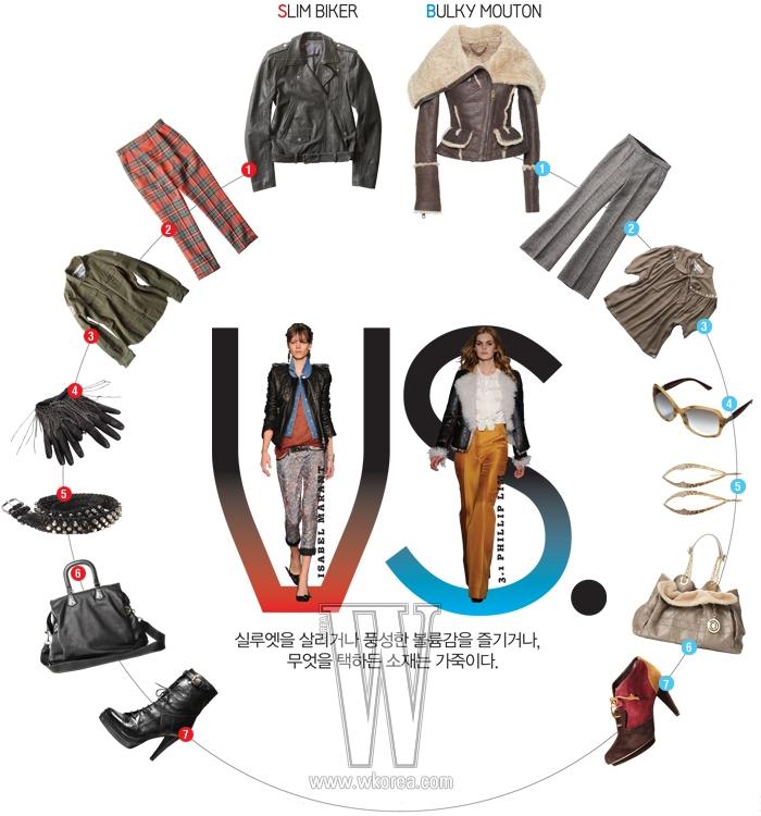 왼쪽위부터|1. 지퍼와 주머니 장식의 라이더 재킷은 띠어리 제품.가격미정. 2. 상큼한 색감의 타탄 체크 패턴의 팬츠는 클로에 제품. 가격 미정. 3. 빈티지한 느낌의 면 소재셔츠는 자딕&볼테르 제품. 가격 미정. 4. 체인 장식이 록적인 무드를 더하는 가죽장갑은 디스퀘어드2 제품. 가격 미정. 5. 스터드 장식이 촘촘하게 박힌 가죽 벨트는 발맹제품. 1백만원대. 6. 부드러운 가죽의 질감이 돋보이는 매니시한백은 로에베 제품. 2백만원대. 7. 버클장식이 돋보이는 레이스업 부티는 버버리제품. 1백만원대.오른쪽위부터|1. 잘록한 허리라인이 돋보이는 무통 장식재킷은 버버리 프로섬 제품. 4백만원대. 2. 재단이 돋보이는 팔라초 팬츠는 조셉 제품. 가격미정. 3. 단추 장식이 돋보이는 시폰 블라우스는 폴 스미스 제품. 79만원. 4. 배색이 돋보이는 복고풍의 선글라스는 불가리 제품. 가격미정. 5. 다이아몬드가 장식된 골드 귀고리는 수엘 제품. 가격미정. 6. 안감을 무통으로 장식한 르 백은 디올제품. 3백만원대.7. 옥스퍼드 모티프의 레이스업 장식 부츠는 폴 스미스 제품. 65만원.
