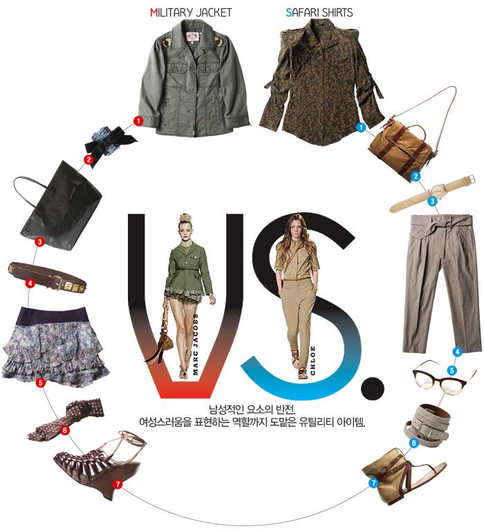 왼쪽 위부터 1.견장과 포켓 장식의 밀리터리 재킷은 쥬시 꾸뛰르제품. 40만원대.  2.준보석이 장식된밴드형태의 뱅글은베라 왕제품. 36만8천원.  3.촘촘한스팽글 장식의 빅백은 플라스틱 아일랜드제품. 8만9천원.  4. 사각의 골드 장식이 돋보이는 가죽벨트는 블루걸 제품. 가격 미정.  5.주름 장식이 돋보이는 시폰스커트는SJSJ제품. 가격 미정.  6.핑크와 갈색의 조화가 멋스러운 스카프는 마르니제품. 가격미정.  7. 조형적인 굽 모양이 돋보이는웨지힐은보테가 베네타 제품. 1백40만원대.오른쪽 위부터 1.레오퍼드 패턴의 실크 셔츠는 발맹제품. 3백79만원.  2.사파리 룩에제격인 가죽크로스백은 3.1 필립 림 by 분더숍제품. 35만원  3.빈티지한 느낌의 시계는 미네타니 제품. 6백만원대.  4.면소재 팬츠는 마우리지오페코라로 제품. 1백38만원. 5.은은한그러데이션이 돋보이는 안경은3.1필립림by 아이 애비뉴 제품. 30만원대.  6.여러 겹 감은듯 연출한가죽 뱅글은 메종 마틴 마르지엘라 제품. 69만원. 7.글래디에이터형태의 플랫슈즈는 스티븐 매든제품. 17만9천원.