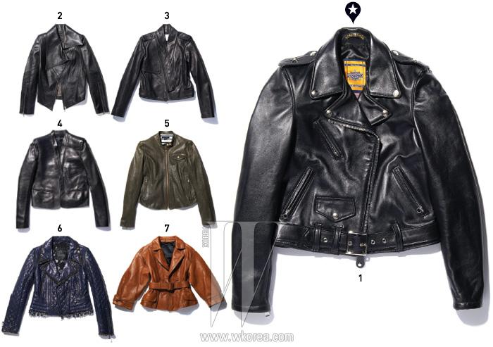 1 1위를 차지한 윤기 나는 라이더 재킷은 쇼트 N.Y.C. by 플랫폼 플레이스제품. 79만8천원. 2 칼날 같은 커팅이 특징인 언밸런스 레더 재킷은 노케제이 제품. 1백65만원. 3 사이드 웨이 칼라의 무광택 라이더 재킷은 알렉산더 왕 제품. 2백39만원. 4 매끄러운 표면과 광택이 특징인 파워 숄더 가죽 재킷은 발맹 제품.가격 미정. 5 가죽의 거친 표면을 자연스럽게 살린 카키색 라이더 재킷은 띠어리 제품. 1백38만원. 6 화려한 퀼팅 라이더 재킷은 필립 플레인 제품. 가격 미정. 7 고급스러운 갈색 가죽 재킷은 버버리 프로섬 제품. 가격 미정.
