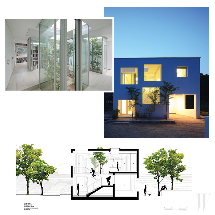 주택 평면의 가로와 세로 길이가 각각 9미터인 9X9 실험 주택. 이 집을 설계한 건축가 정영한은 최소의 집이란 단순히 작은 집이 아니라, 거주자 스스로가 공간을 정의하여 사용할 수 있도록 최소한의 건축이 반영된 집이라고 말한다.